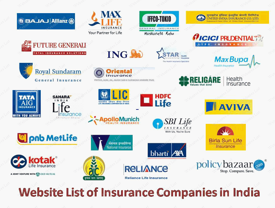 Company Auto insurance — Recommendations